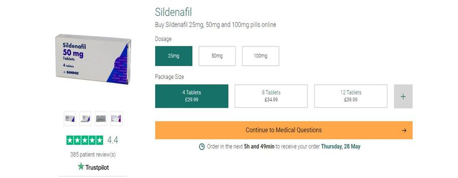 how to buy sildenafil, expanation.