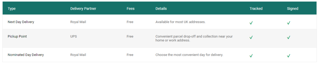 Here you can see delivery options for UK at 121Doc online pharmacy.